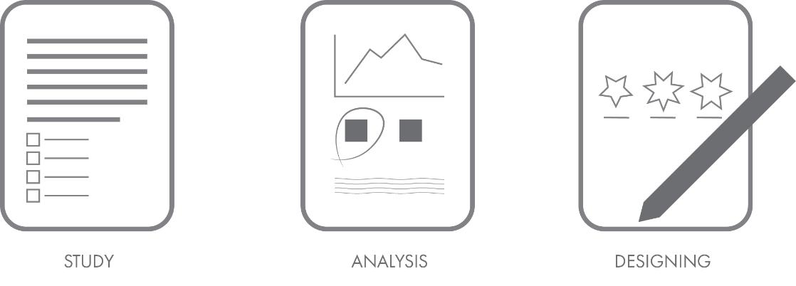 process | Logo designer in Coimbatore