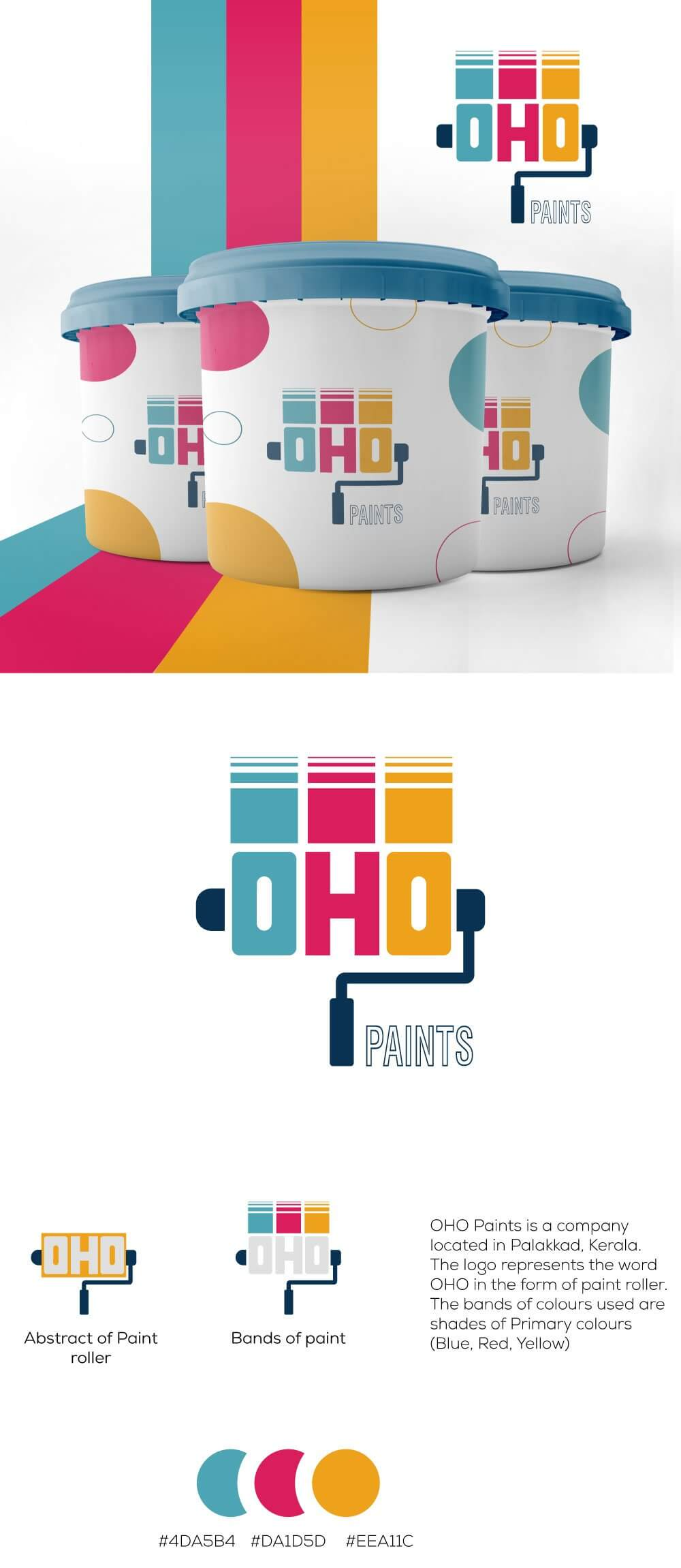 ohopaints Website | Logo designer in Coimbatore